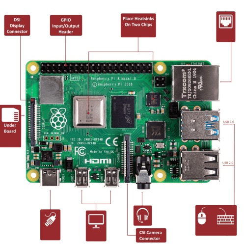 small resolution of raspberry pi 4 diagram png