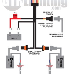 spyder hid headlight wiring connection diagram wiring diagram used do i need a relay harness  [ 1120 x 1720 Pixel ]