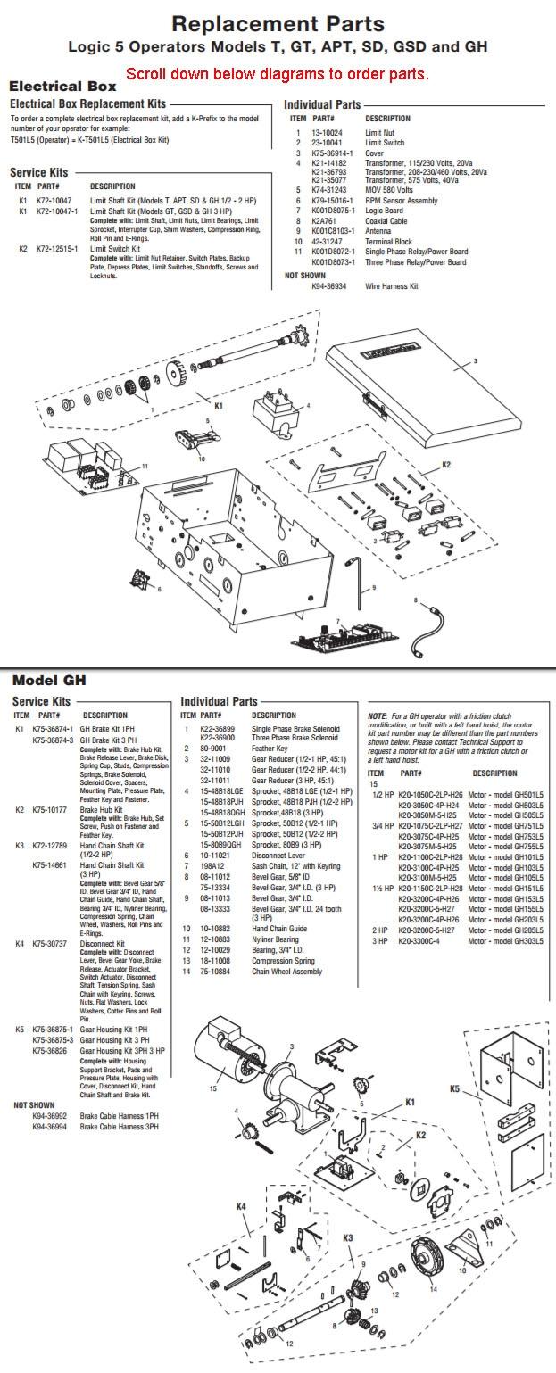 medium resolution of liftmaster gh model heavy industrial duty gear reduced operator parts breakdown schematic