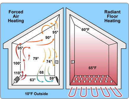 Rheem Wiring Schematics Did You Know Electric Tankless Water Heaters Are Great For