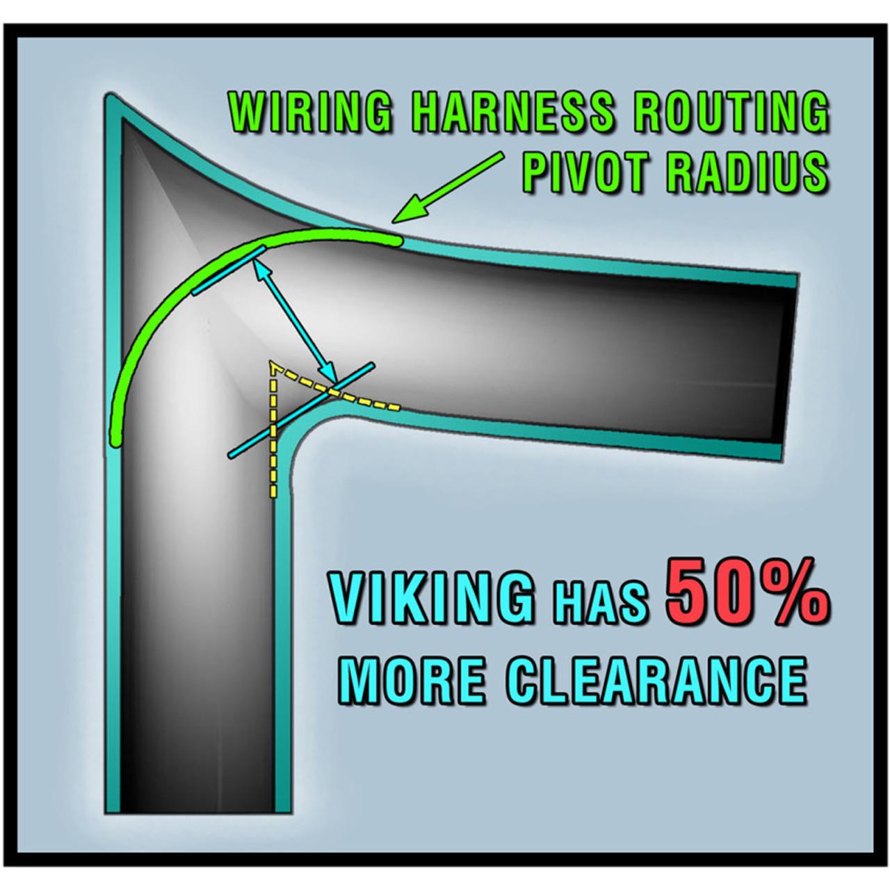 medium resolution of  magnum 1 1 4 viking handlebars for 1996 2018 harley touring