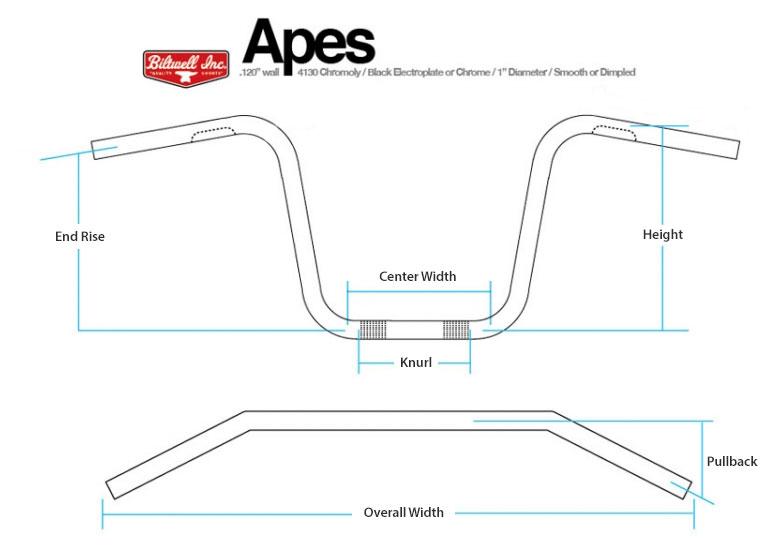 let\u0027s talk motorcycle handlebars - get lowered cycles - mini harley chopper  wiring diagram
