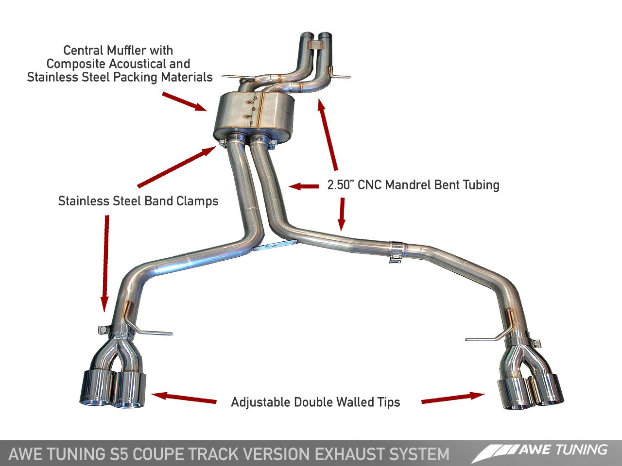 awe tuning audi s5 4 2 track edition exhaust