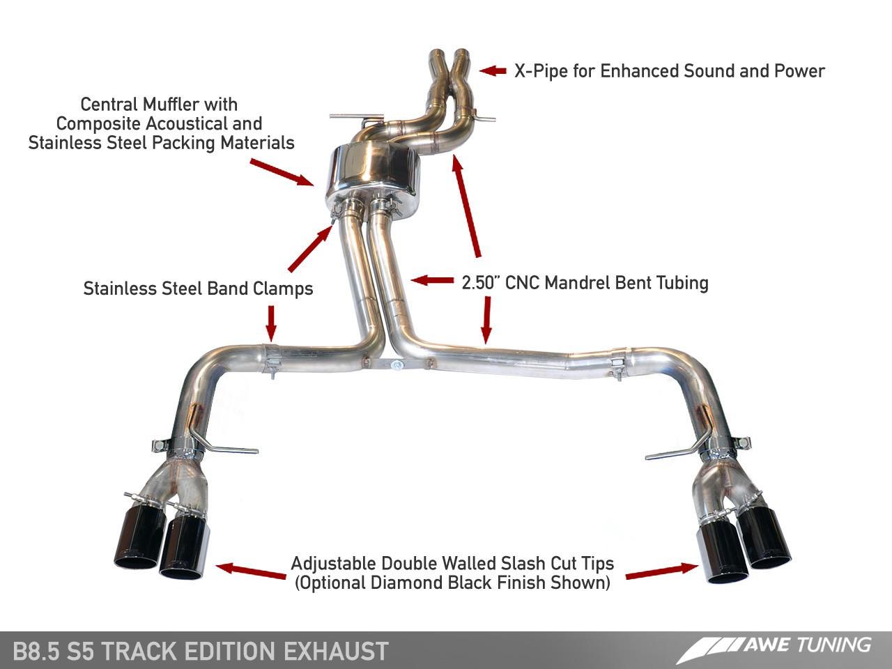 awe tuning audi s5 3 0tfsi track edition exhaust