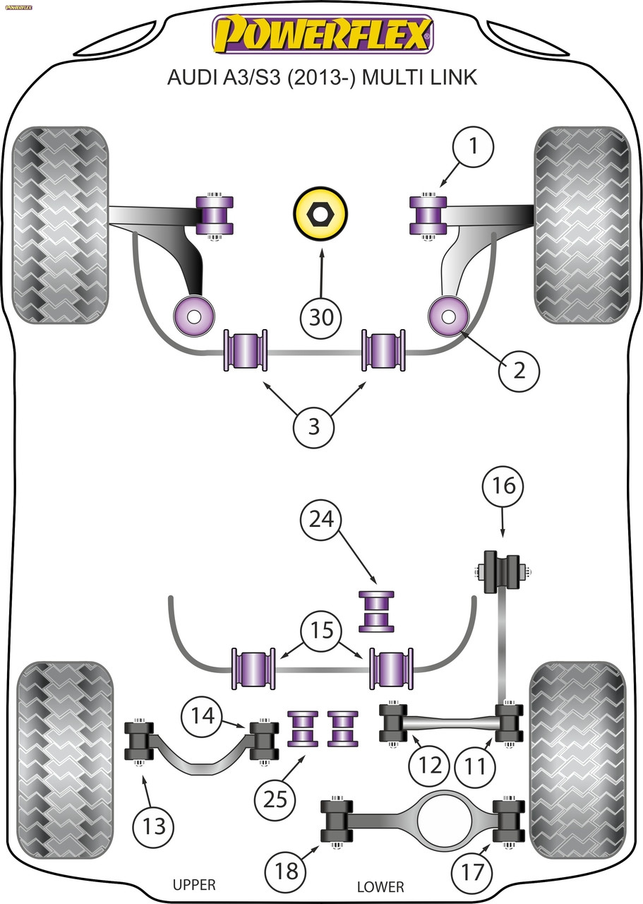 powerflex black lower engine mount large insert a3 s3 mk3 8v 125ps [ 911 x 1280 Pixel ]