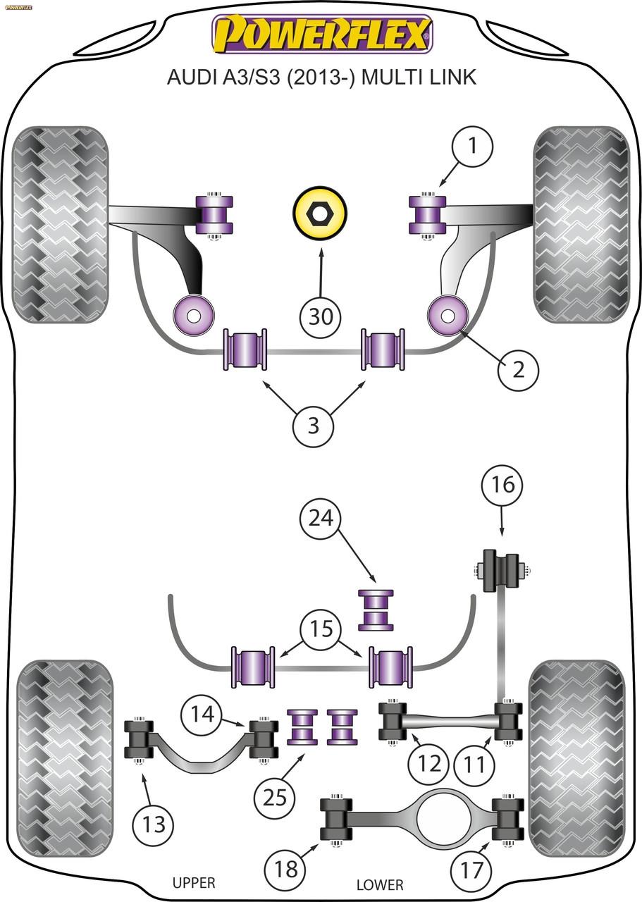 medium resolution of powerflex black lower engine mount large insert a3 s3 mk3 8v 125ps