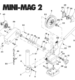 expand product diagram  [ 1575 x 1021 Pixel ]