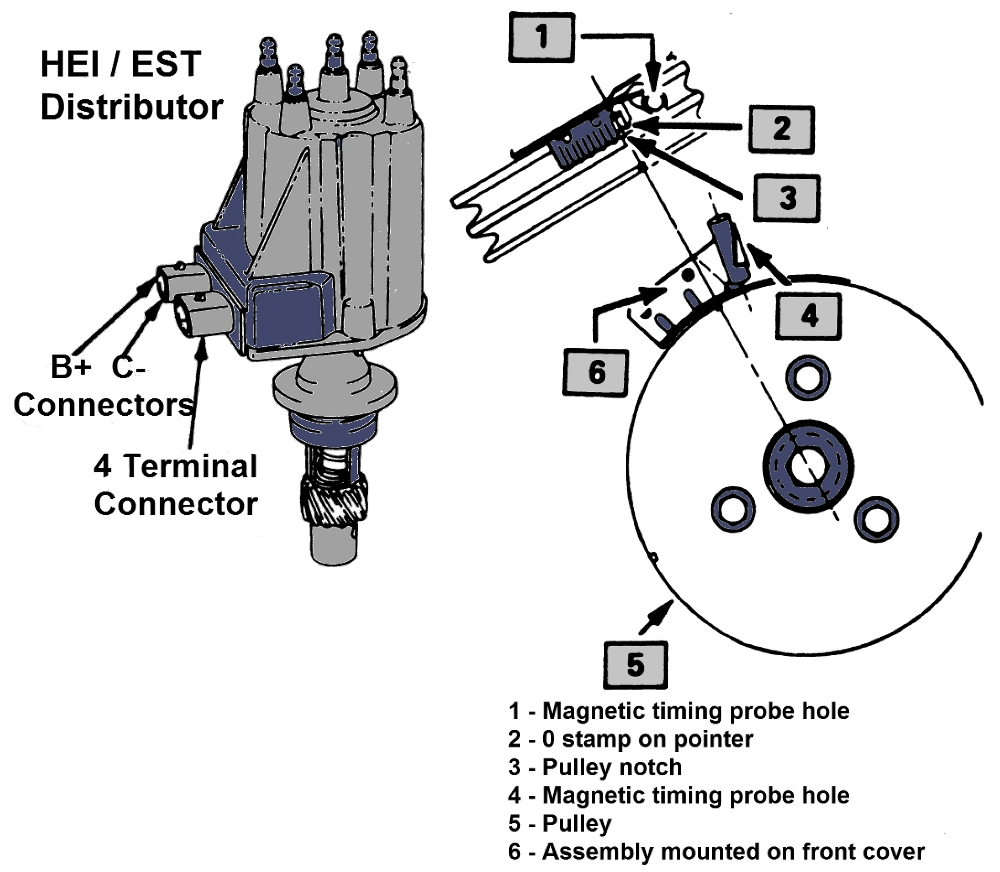 how to set pontiac fiero ignition timing [ 1000 x 872 Pixel ]
