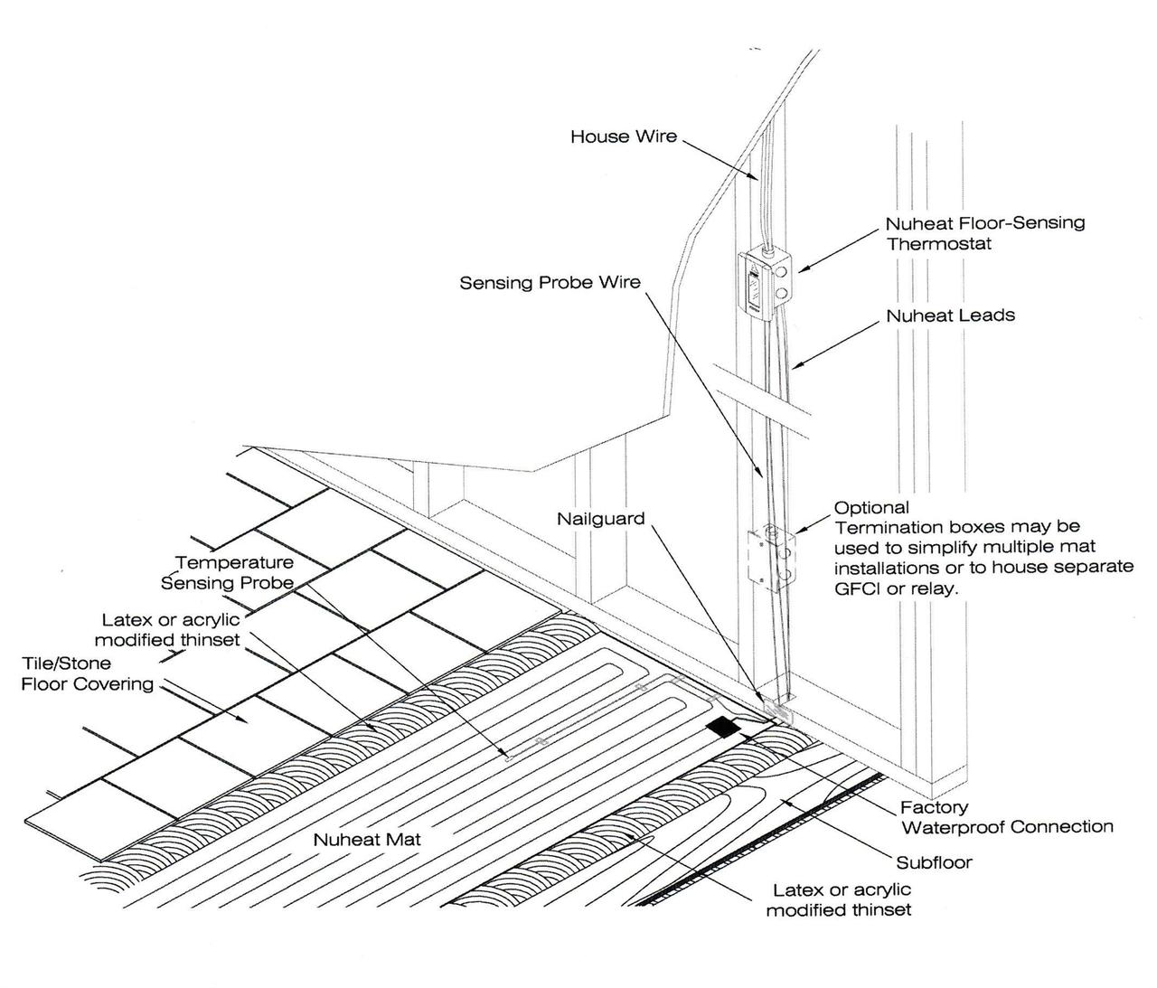 hight resolution of nuheat electric floor heating mat 10 ft series 240 volt room wiring diagram wiring diagram heated floor mats