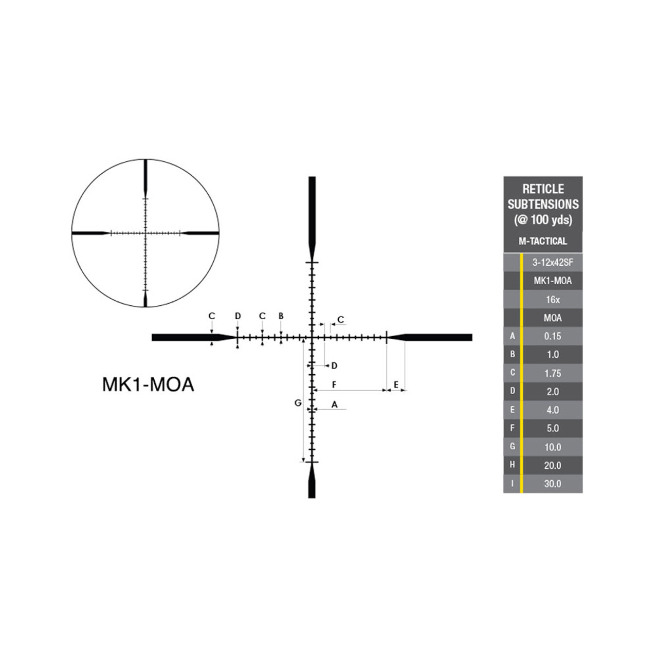 hight resolution of ar 15 schematic diagram scientific scope diagram m4 rifle parts diagram bolt