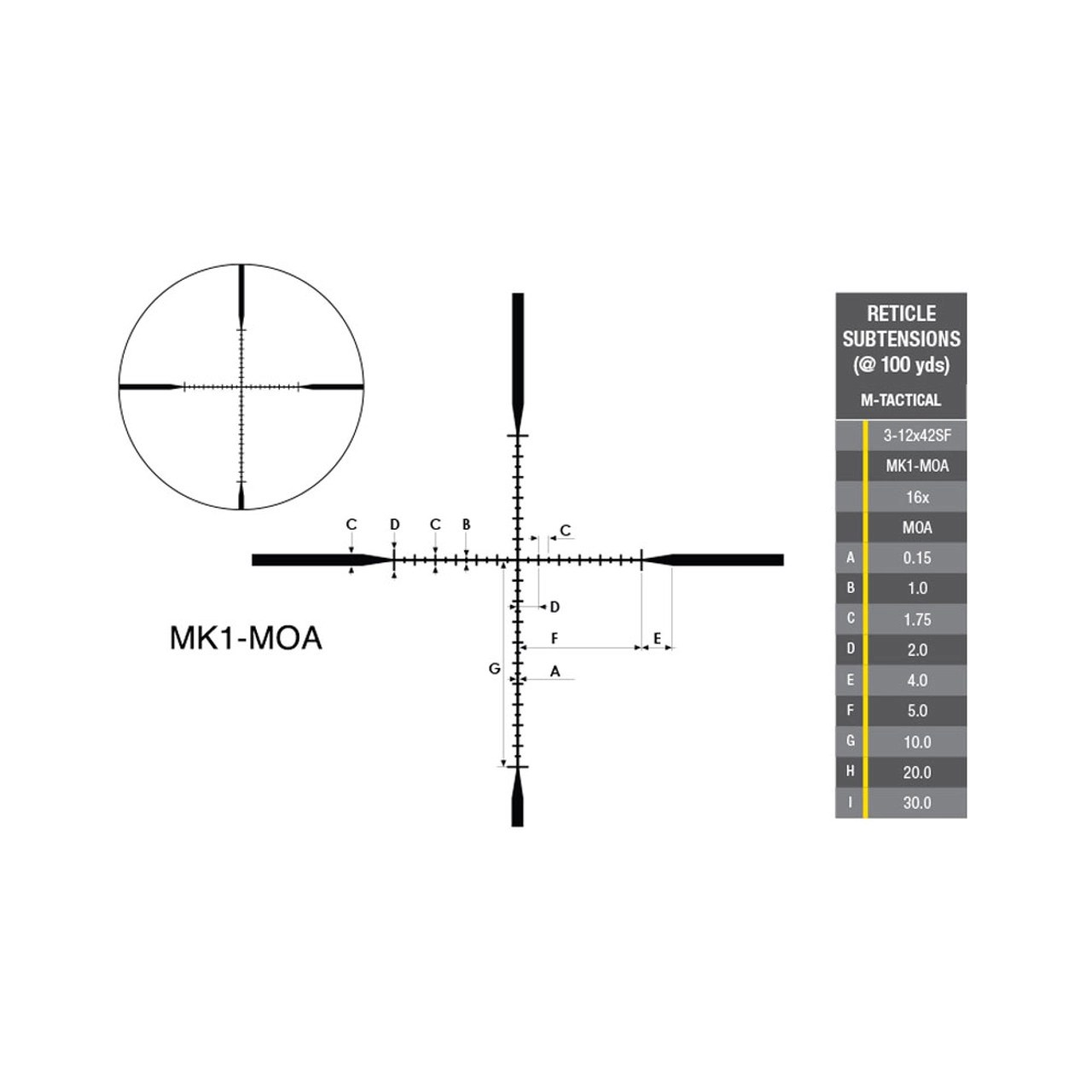 small resolution of ar 15 schematic diagram scientific scope diagram m4 rifle parts diagram bolt