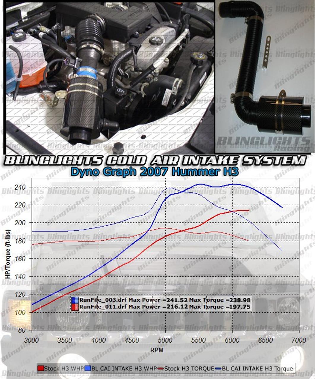 bmw e30 e32 e34 e36 e46 318i 325i m3 cold air intake motor engine performance cai [ 1062 x 1280 Pixel ]