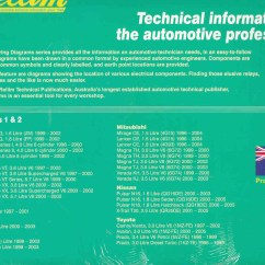Nissan X Trail T30 Wiring Diagram 2001 Jeep Wrangler Ignition Rellim Diagrams Volumes 1 2 Back Cover