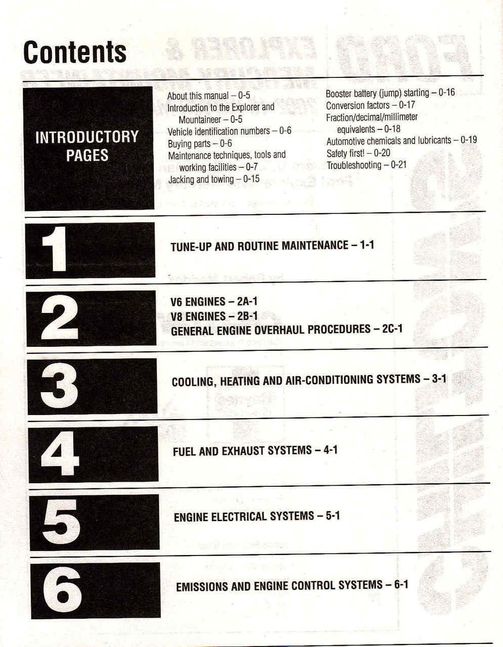 2002 Ford Explorer Repair Guides
