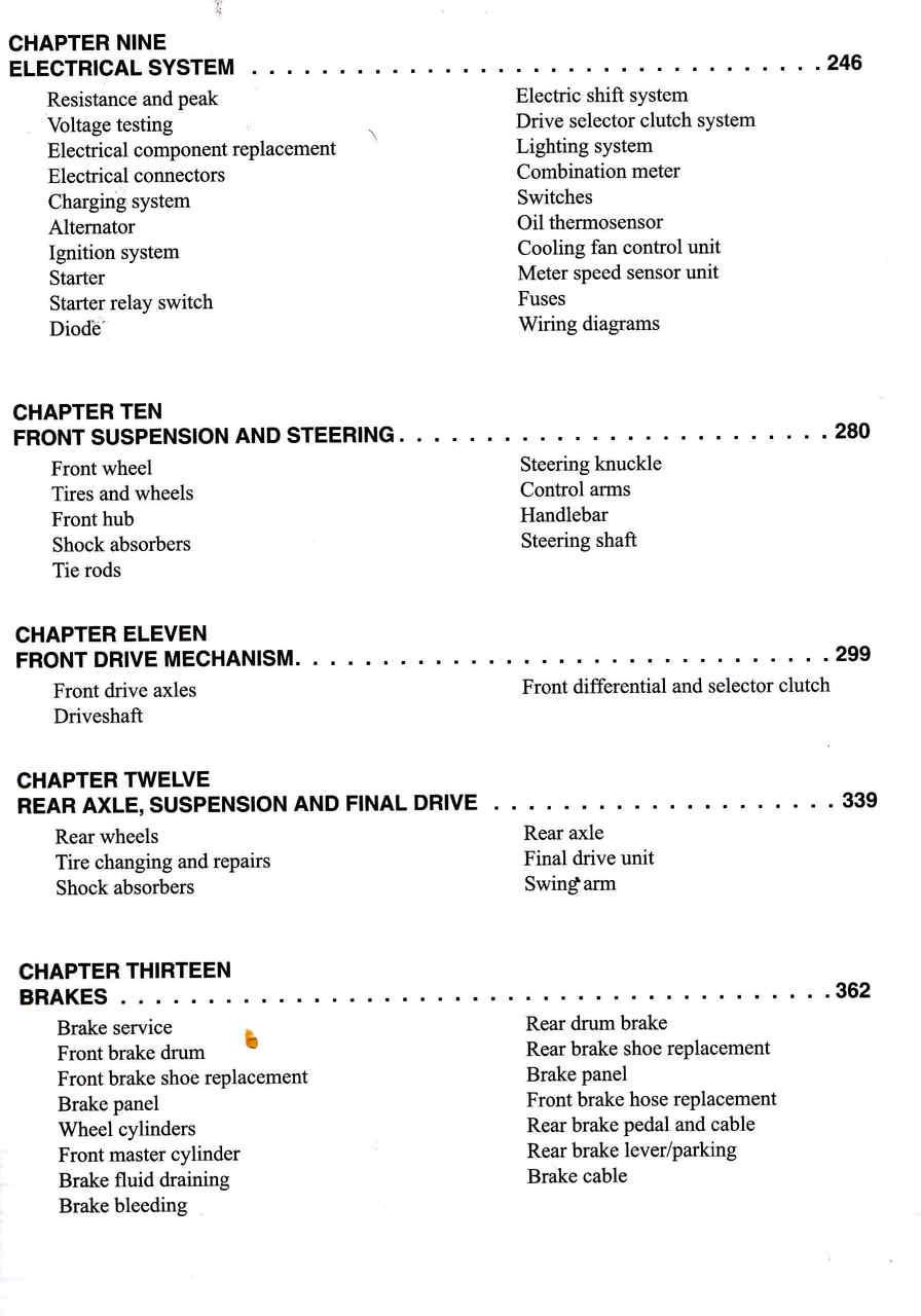 medium resolution of 2002 honda foreman 450 service manual
