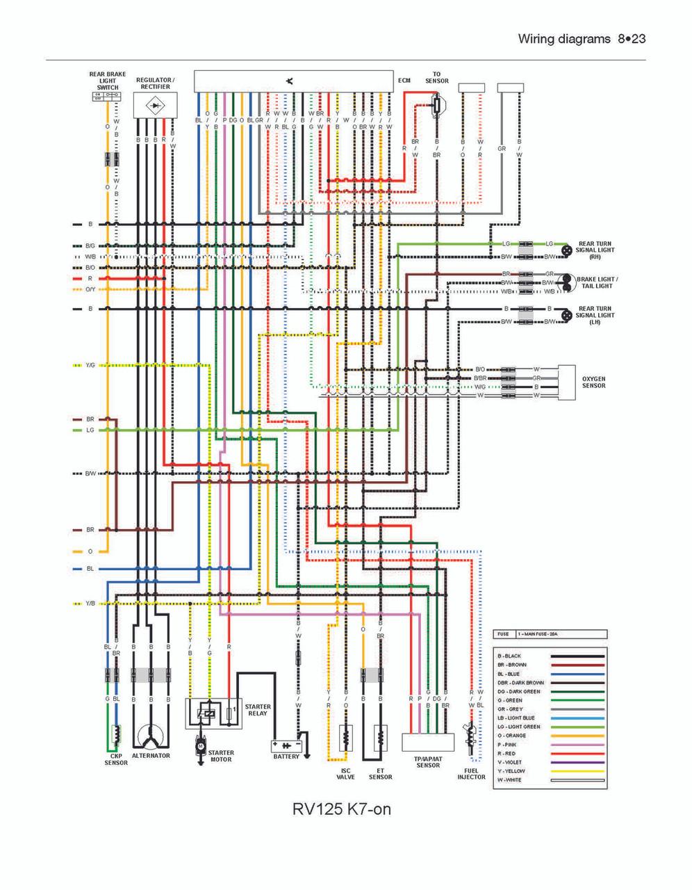 hight resolution of suzuki rv 125 wiring diagram set wiring diagram databasesuzuki rv125 rv200 vanvan 2003 2017 workshop manual