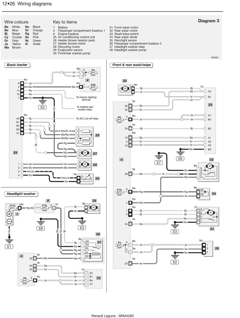 renault laguna petrol diesel feb 2001 may 2007 x to 54 reg haynes repair manual [ 969 x 1280 Pixel ]