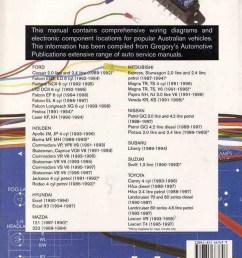 1992 rodeo wiring diagram [ 1001 x 1280 Pixel ]