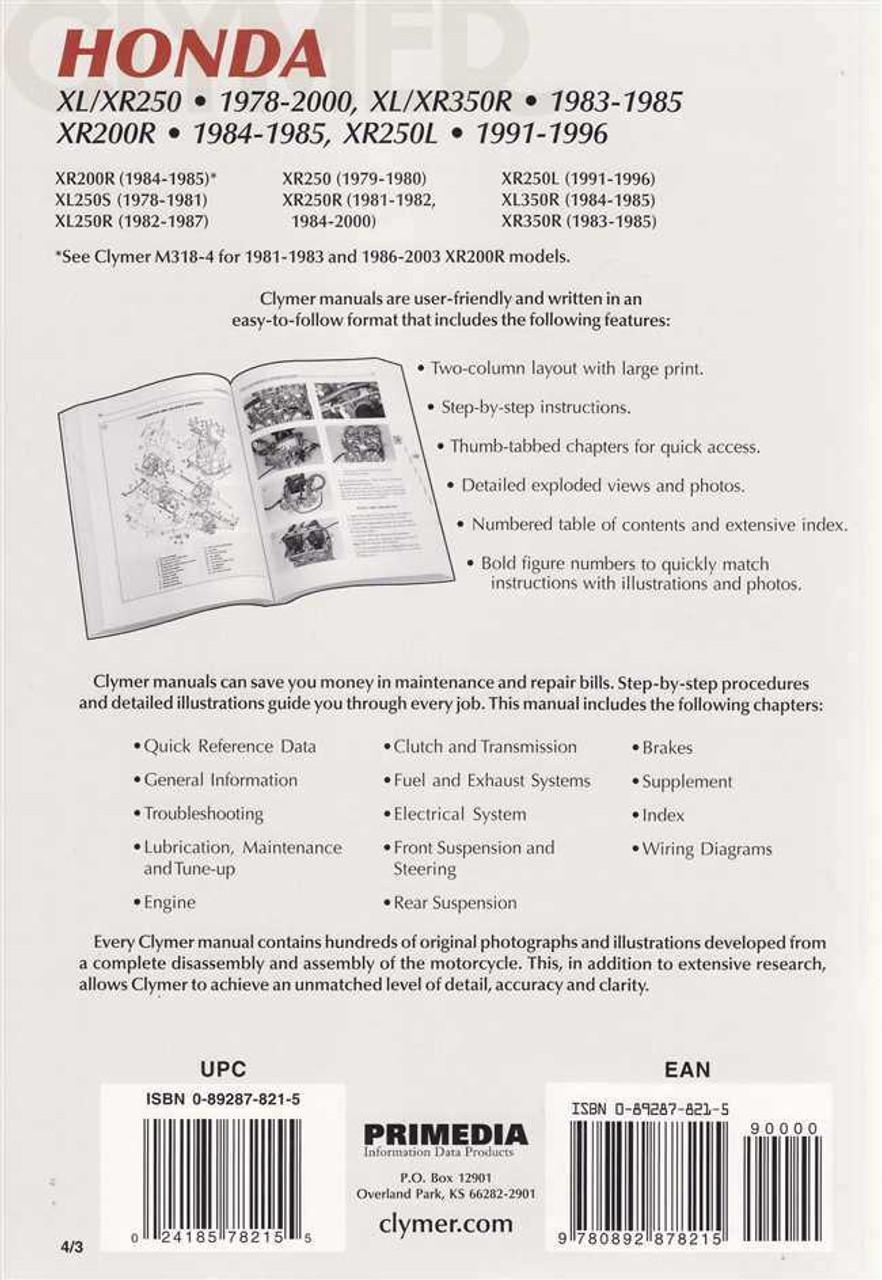 Diagram 1975 Honda Xl250 Wiring Diagram