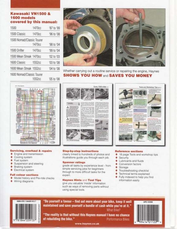 2001 Kawasaki Vn1500 Vulcan Owners Manual