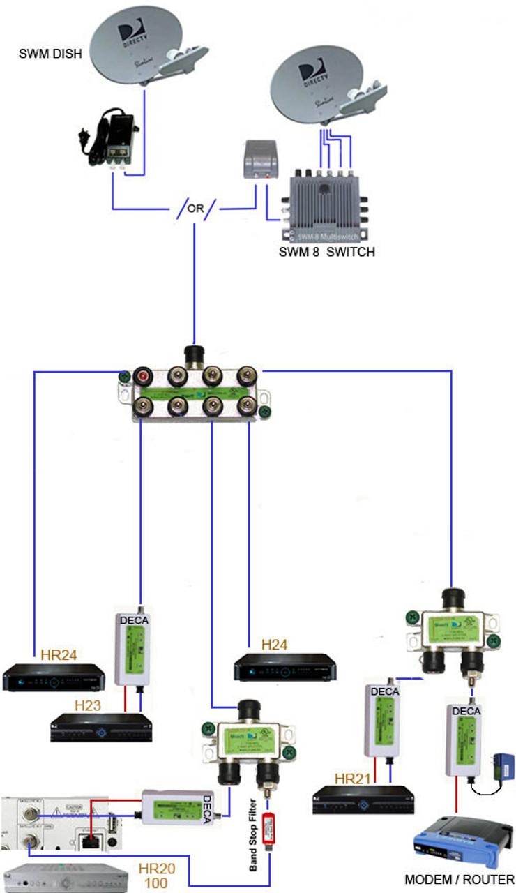 directv swm 8 single wire multi switch 8 tuners swm multiswitch wiring diagram  [ 740 x 1280 Pixel ]