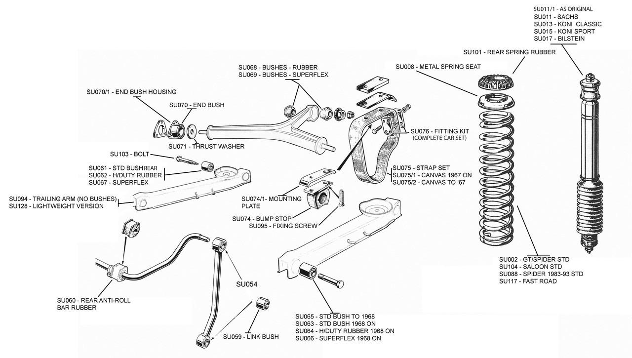 hight resolution of diagram of suspension