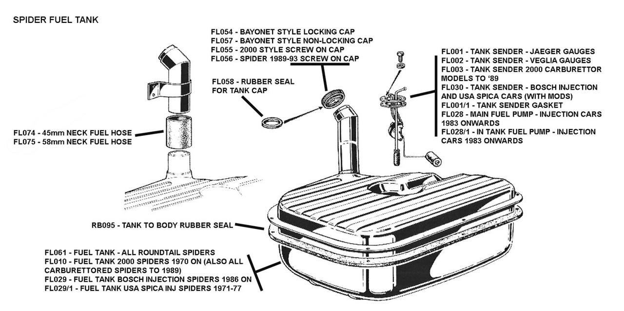 hight resolution of diagram for fuel