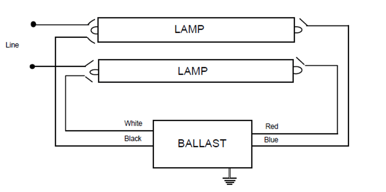 medium resolution of magnetek ballasts wiring diagrams wiring diagram centre slimline ballast wiring diagram