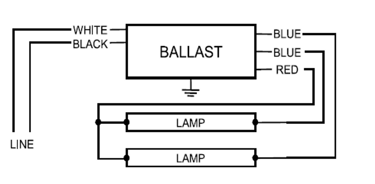 small resolution of advance icn 2p60 sc electronic fluorescent ballasts f96t12 ballasts electronic ballast ballastshop further icn 2s110 sc ballast wiring
