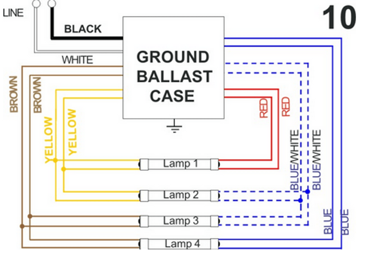 small resolution of allanson 472 at magnetic sign ballast 16 to 24 feet total length magnetic sign ballast wiring diagram sign ballast wiring diagram