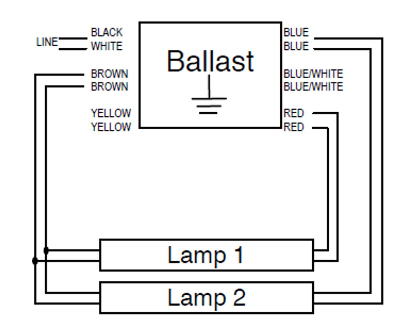medium resolution of keystone ktsb 1224 24 1 tp magnetic sign ballast 12 to 24 total keystone ballasts wiring diagram sign