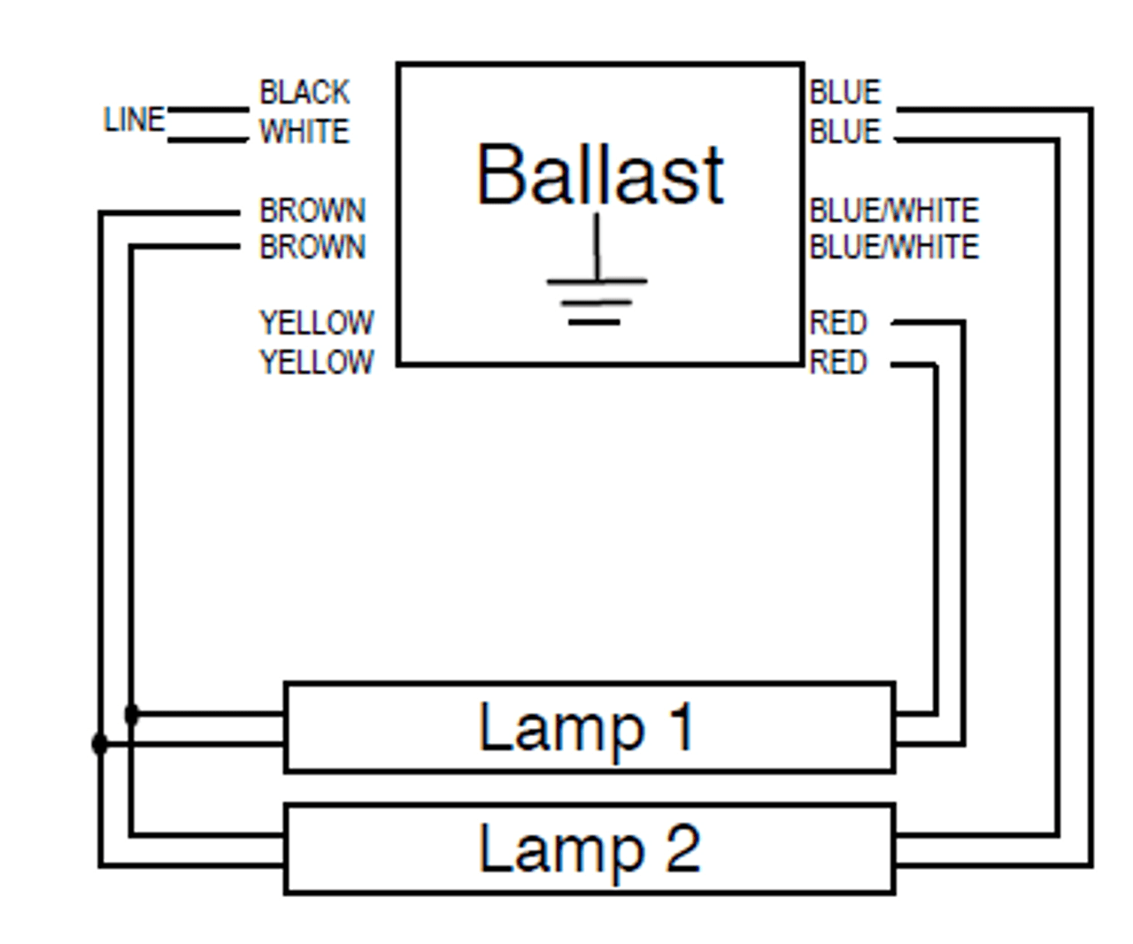 small resolution of keystone ktsb 1224 24 1 tp magnetic sign ballast 12 to 24 total keystone ballasts wiring diagram sign