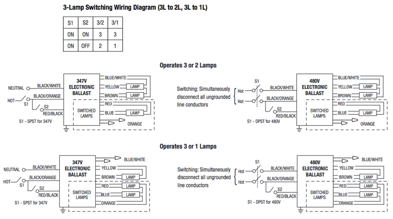 hight resolution of qhe4x54t5ho 347 480 psn ht scl sylvania 51481 fluorescent t5 ballast 347 volt hid ballast wiring diagram