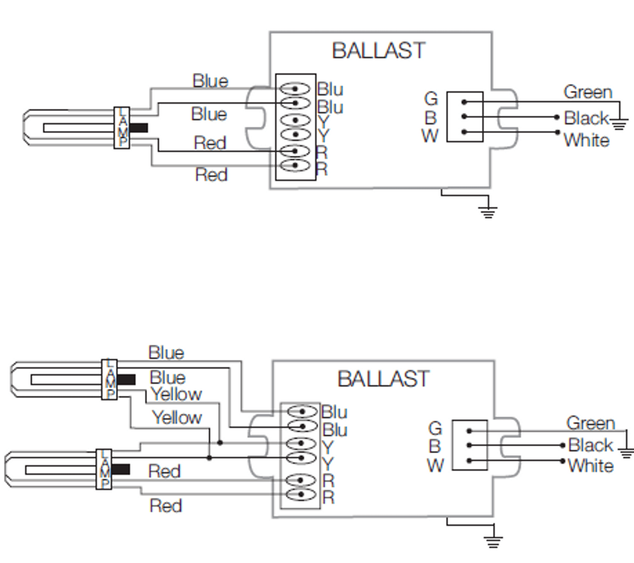 sylvania ballast wiring diagram guide about wiring diagram osram sylvania ballast wiring diagram [ 1280 x 1138 Pixel ]