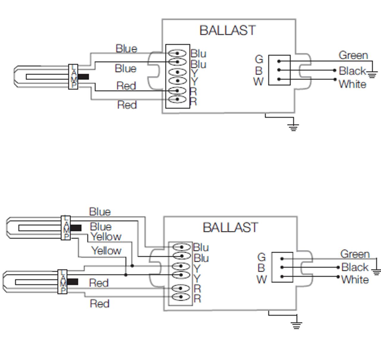 medium resolution of sylvania ballast wiring diagram guide about wiring diagram osram sylvania ballast wiring diagram