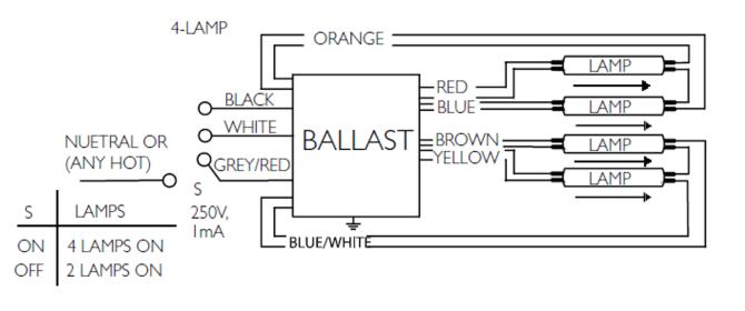 4 lamp t5ho wiring diagram centium ballasts electric quad