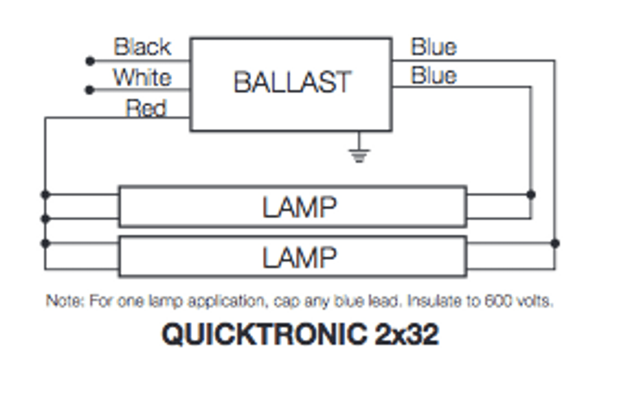hight resolution of  qtp2x32t8 unv isn sc sylvania 49906 wire diagram