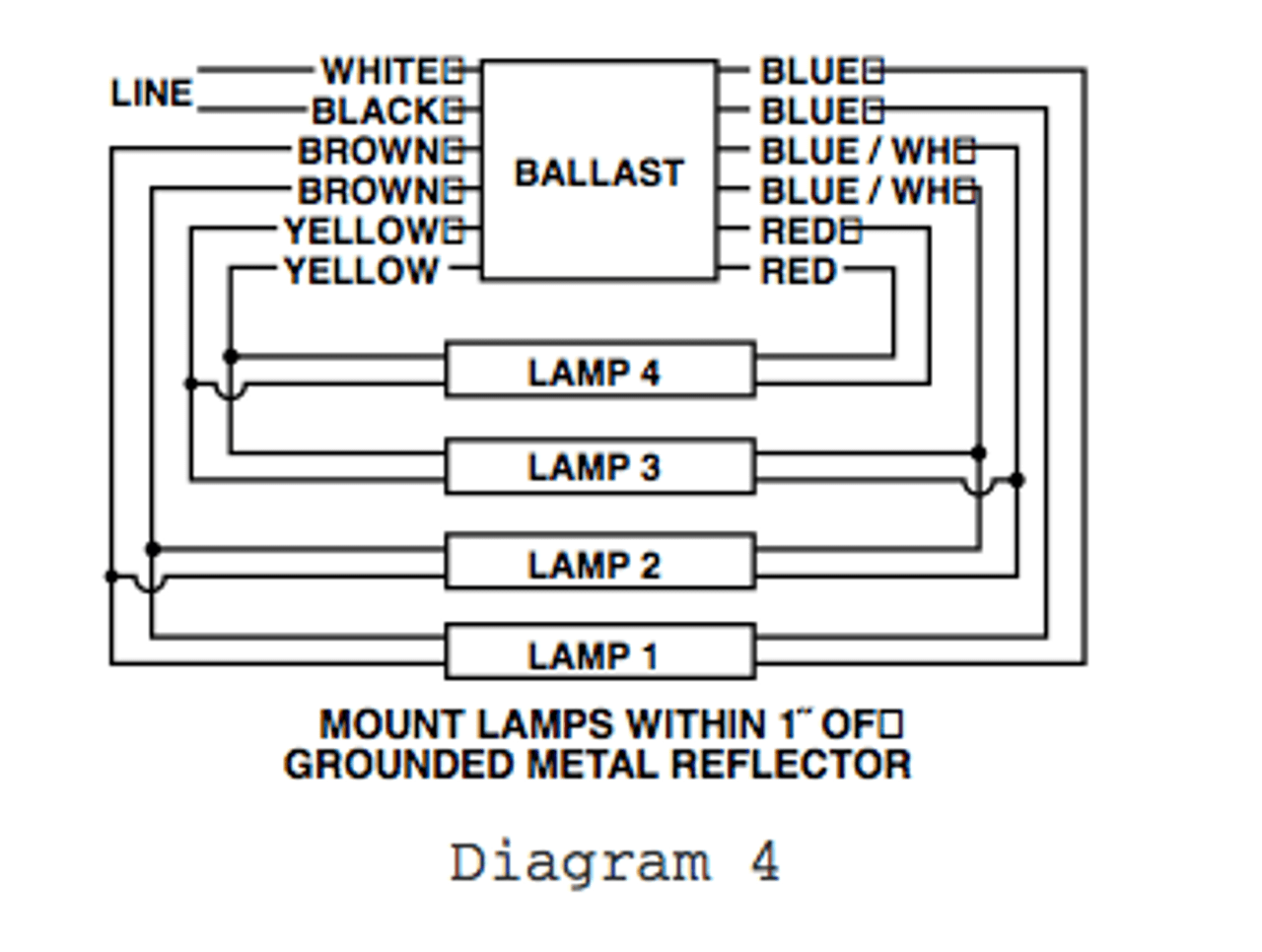 medium resolution of 2 light fluorescent l ballast wiring diagram free picture