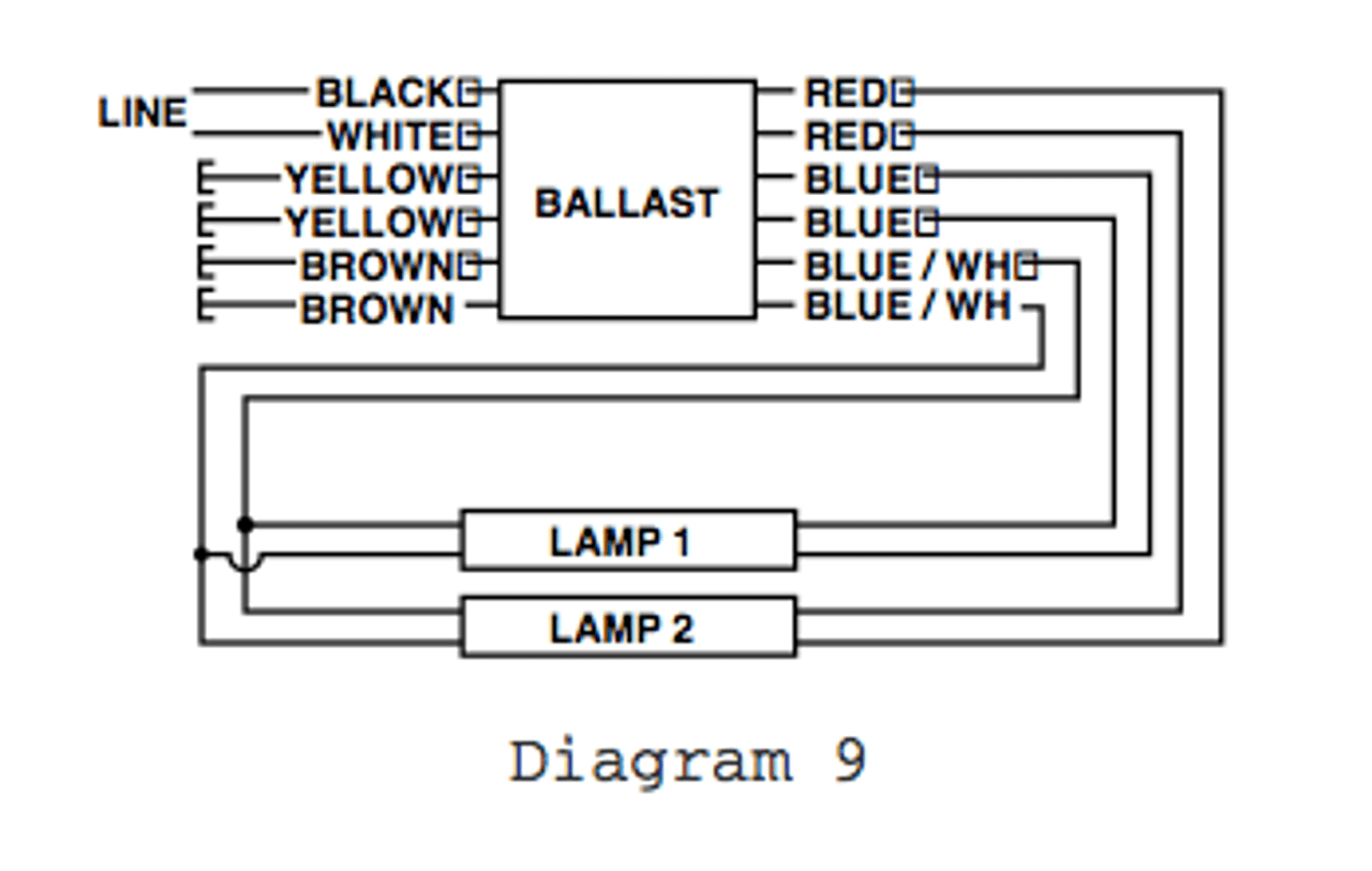 small resolution of  signa wire diagram 256 448 800 wiring