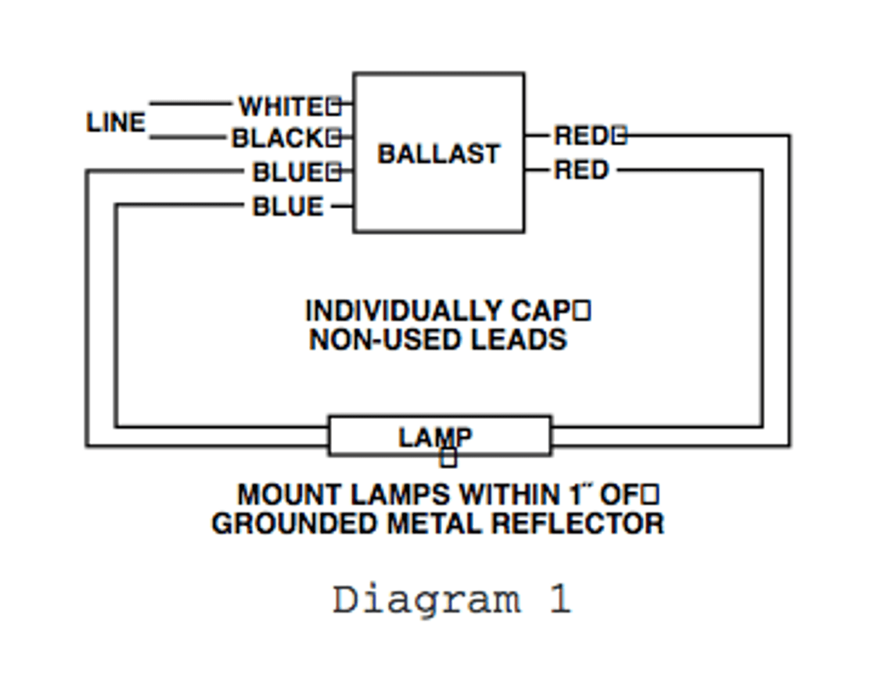 small resolution of  layout universal signa wiring