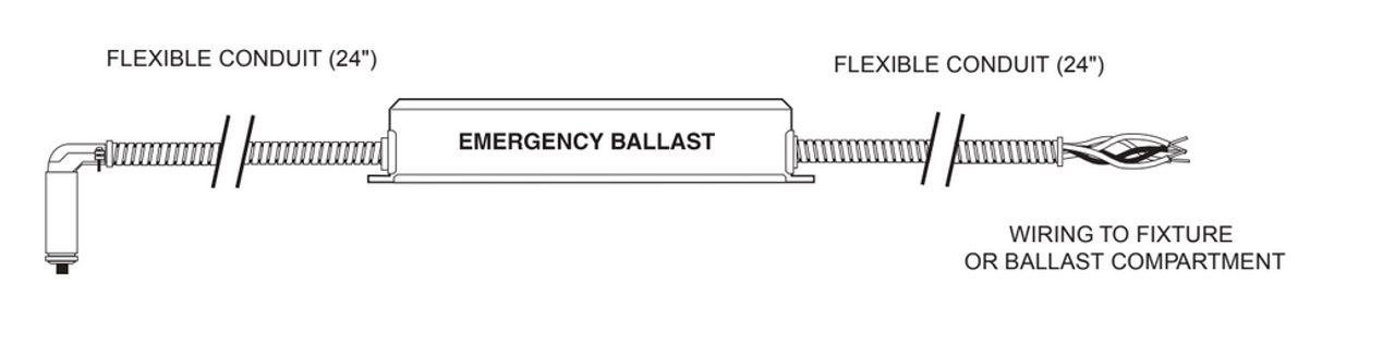 iota i320 emergency ballast wiring diagram harley davidson youtube electrical schematic diagrams img rh 11 3 sternentour fuerjonas de i 80