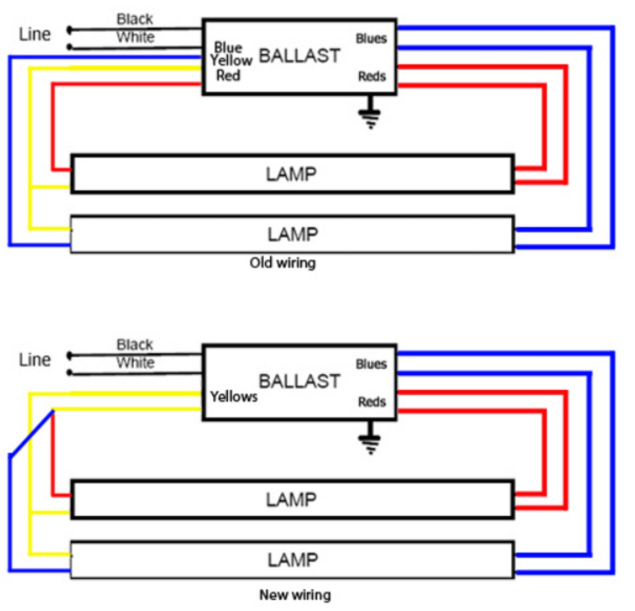 medium resolution of t12 magnetic ballast wiring diagram sunpark sl15t electronic replacement ballastsunpark sl15t ballast sunpark sl15t label sl15t two linear tube