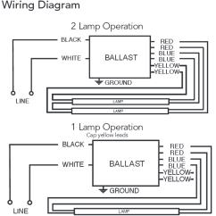 Www Philips Com Advance Wiring Diagram 2003 Sv650 F54t5ho Ballast Free For You Howard Ep2 54ho Prs Mv W Mc Electronic Rh Ballastshop F96t12 4 Lamp
