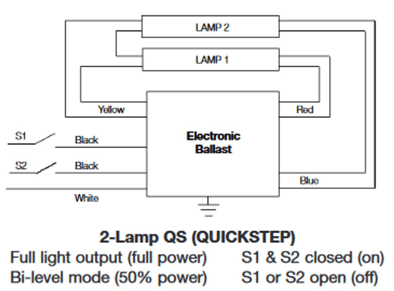 medium resolution of qs2x28t5 unvps95sc sylvania 49412 quickstep bi level t5 ballast bi level dimming wiring diagram bi level dimming wiring diagram
