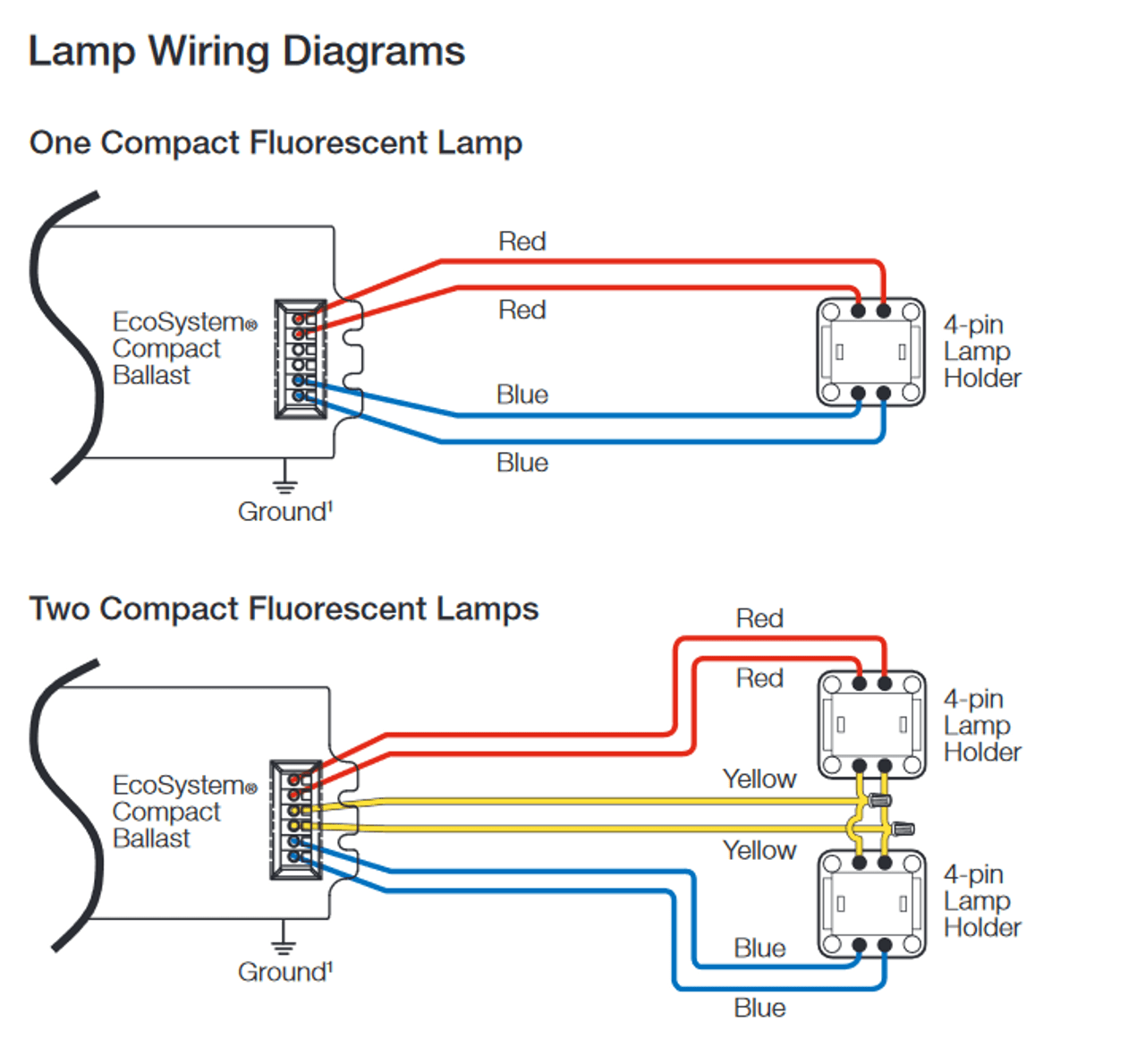 medium resolution of 4 pin ballast wiring diagram