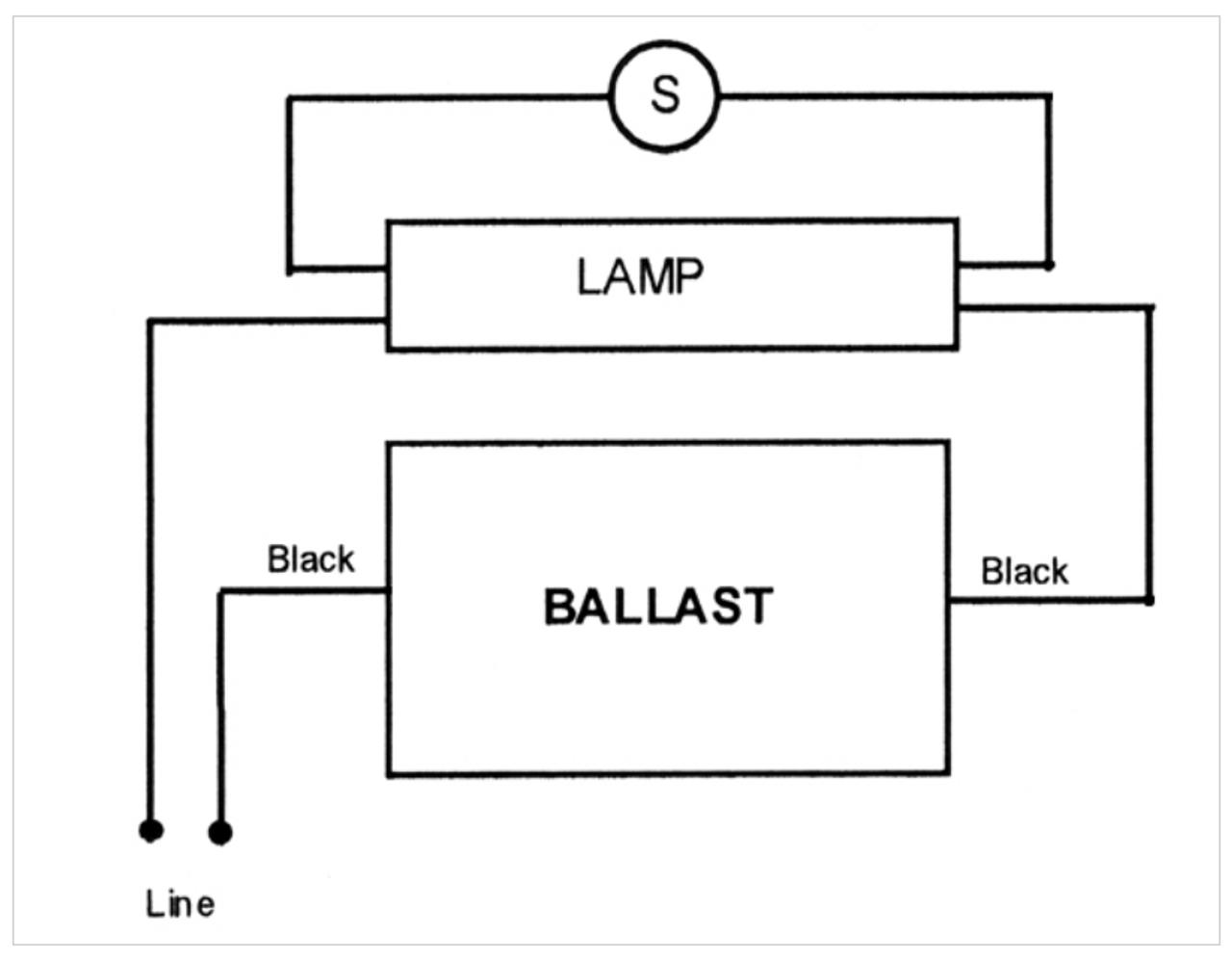 medium resolution of robertson ballast wiring diagram wiring diagrams lolsp48 robertson magnetic ballast f4t5 f6t5 f8t5 lamps