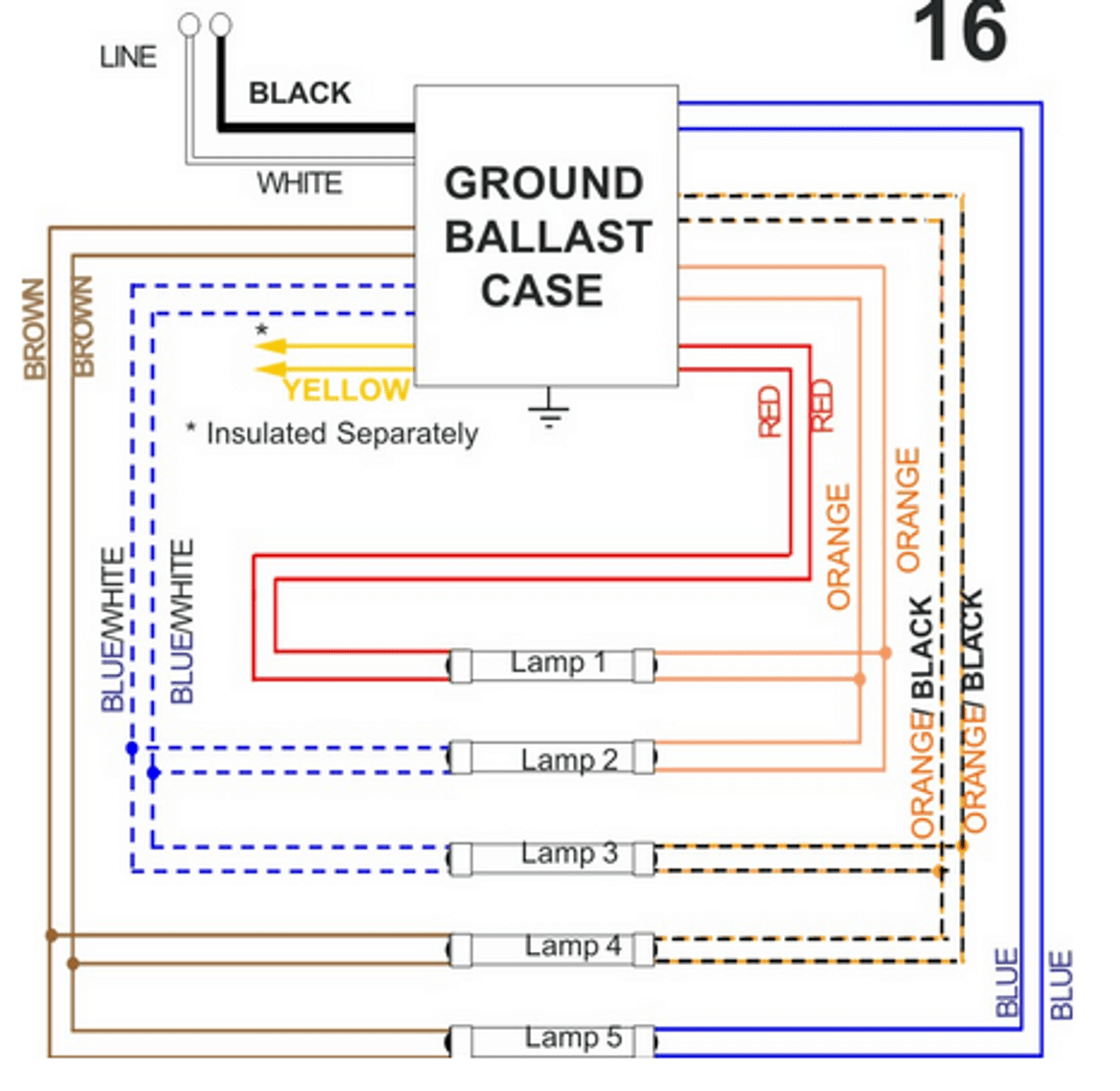 small resolution of  electronic sign ballast ho wiring diagram online wiring diagram on fluorescent light wiring diagram
