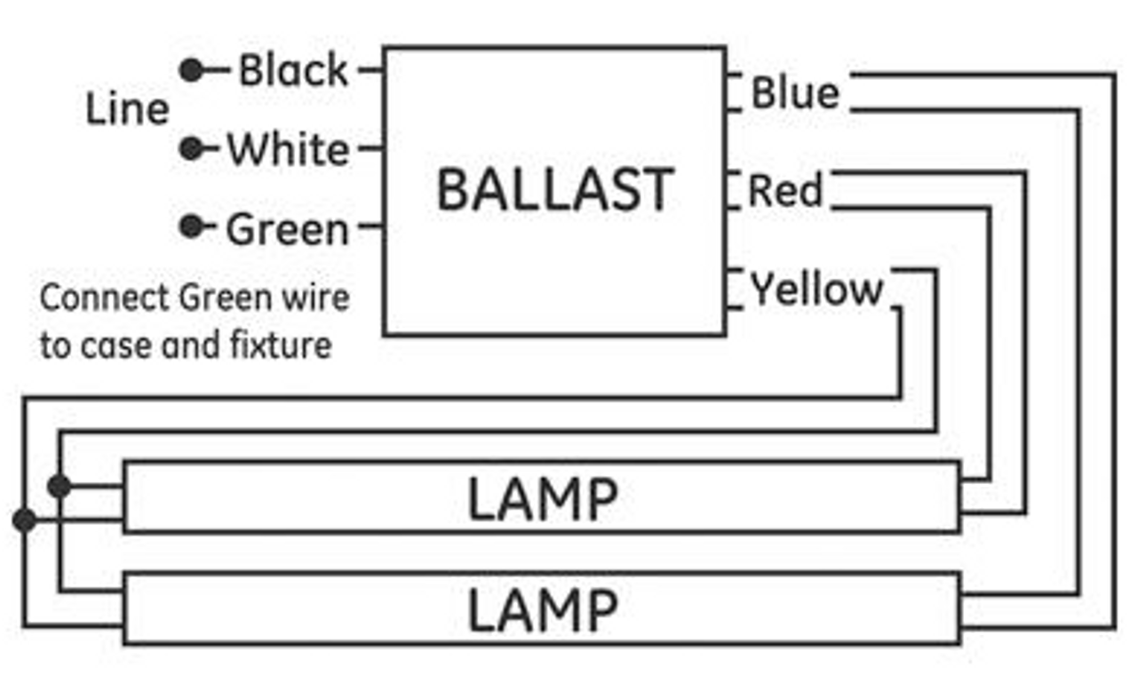 small resolution of ge240 ps mv n 74472 ge multi volt proline electronic ballast ge f40t12 ballast wiring diagram