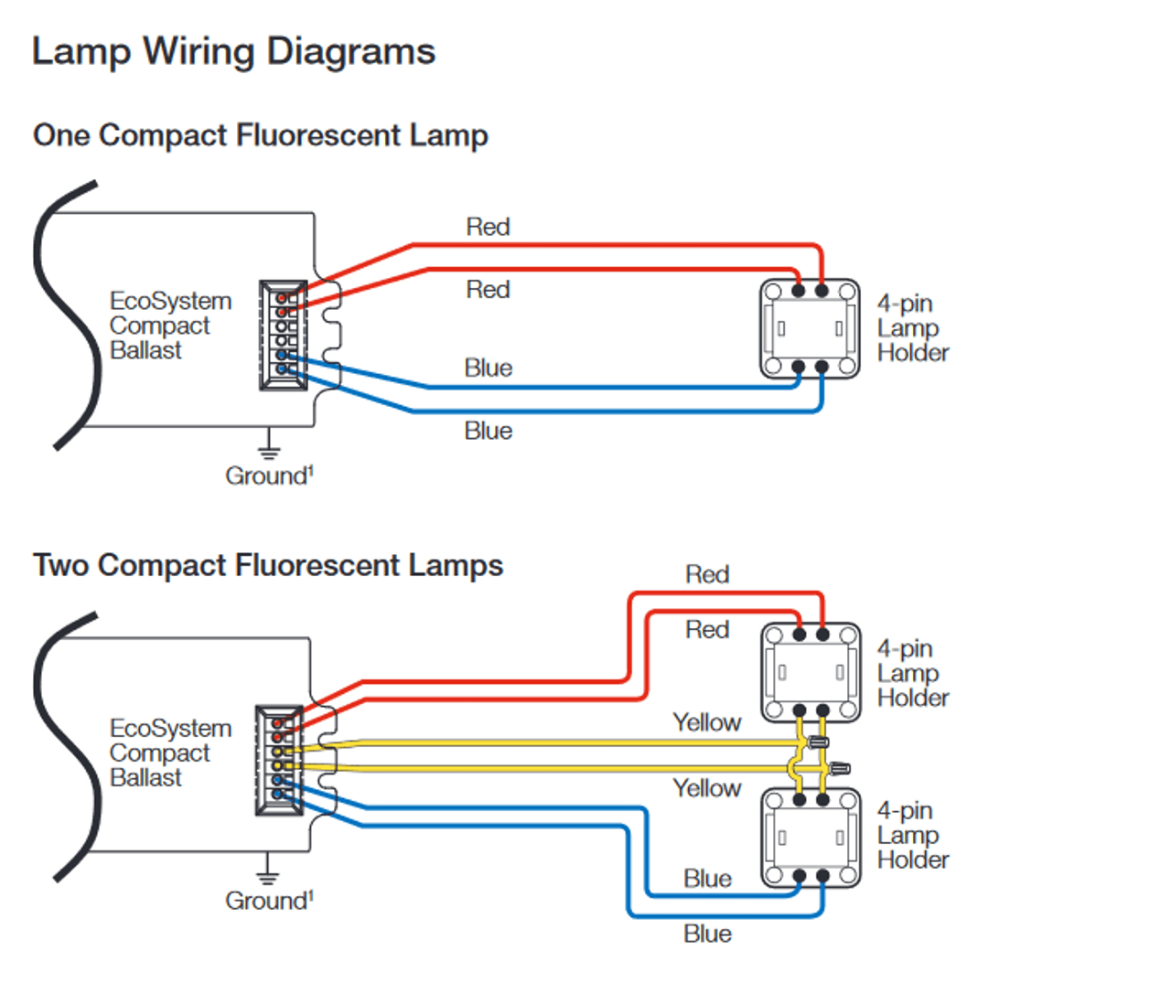 hight resolution of cfl 4 pin diagram manual e book 4 pin compact fluorescent wiring diagram wiring diagram new4
