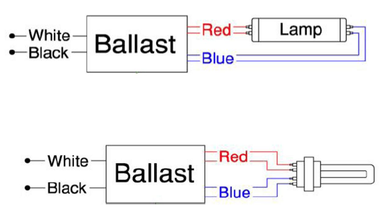 rp1420 ballast rp1420 wire diagram [ 1280 x 715 Pixel ]